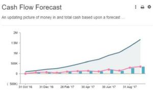 cash-flow-scenario