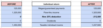 Elements CPA 20% pass-thru deduction example
